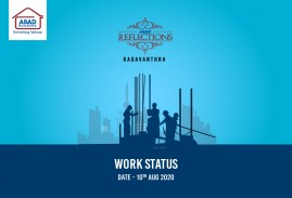 ABAD Reflections  work status as on 2020-08-14